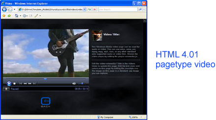 Template pagetype videos